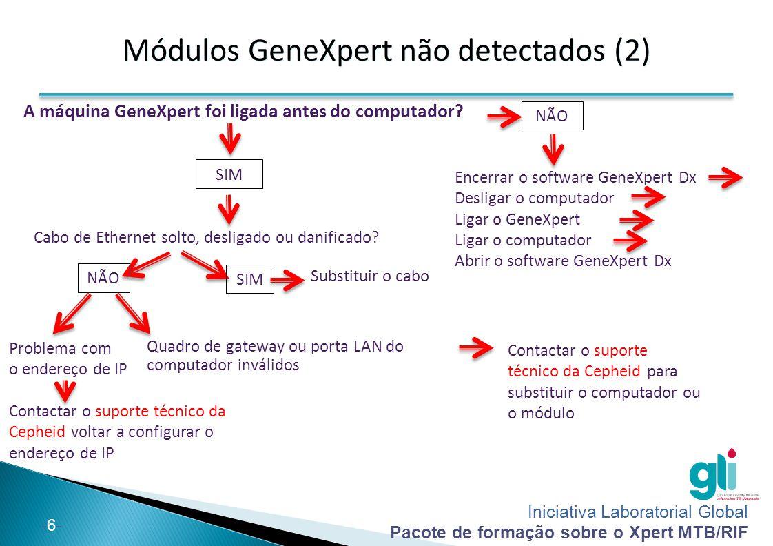 Iniciativa Laboratorial Global Pacote de formação sobre o Xpert MTB/RIF -6--6- Módulos GeneXpert não detectados (2) A máquina GeneXpert foi ligada ant