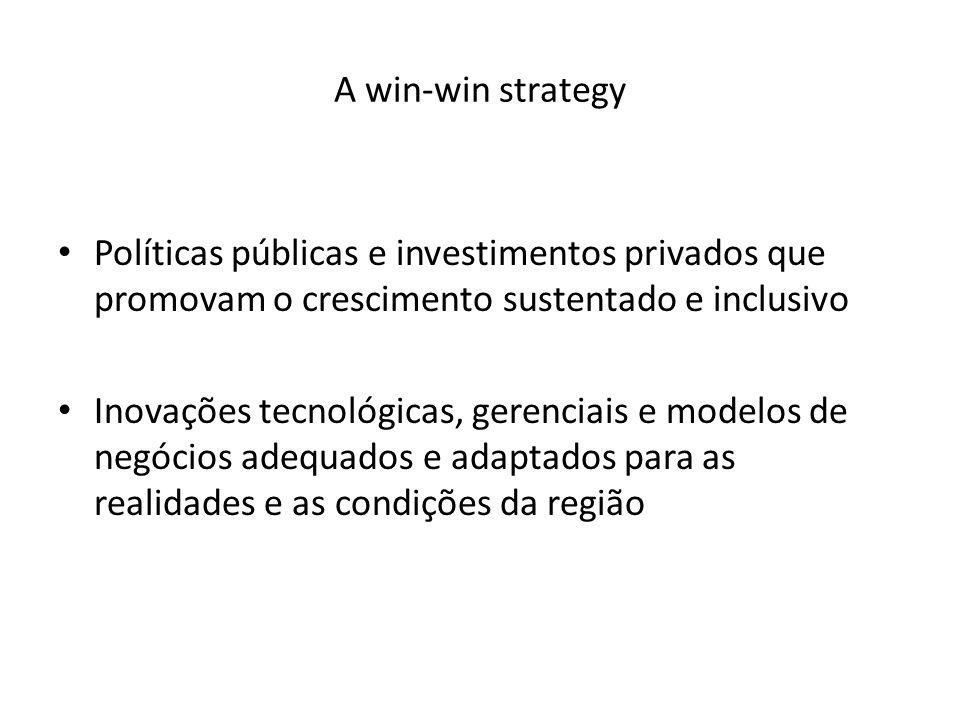 A win-win strategy Políticas públicas e investimentos privados que promovam o crescimento sustentado e inclusivo Inovações tecnológicas, gerenciais e modelos de negócios adequados e adaptados para as realidades e as condições da região
