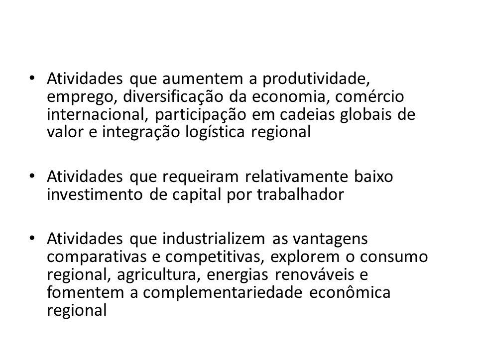 Atividades que aumentem a produtividade, emprego, diversificação da economia, comércio internacional, participação em cadeias globais de valor e integ