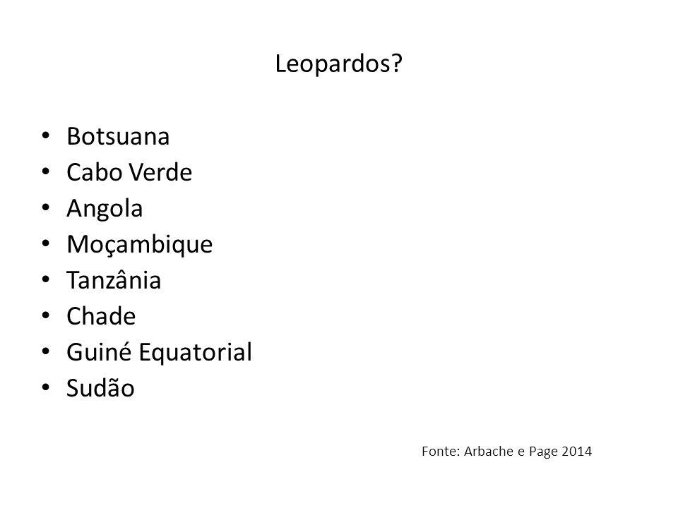 Leopardos.