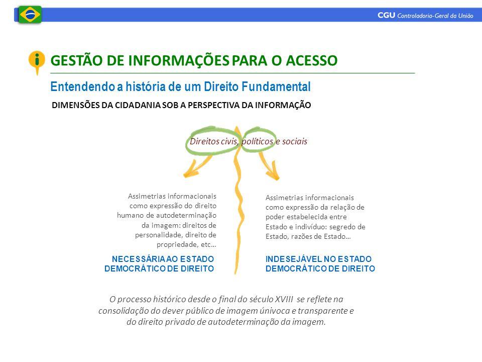 Instituição solicitou notas fiscais eletrônicas de prestação de serviços automotivos realizados nos anos de 2011, 2012 e 2013.