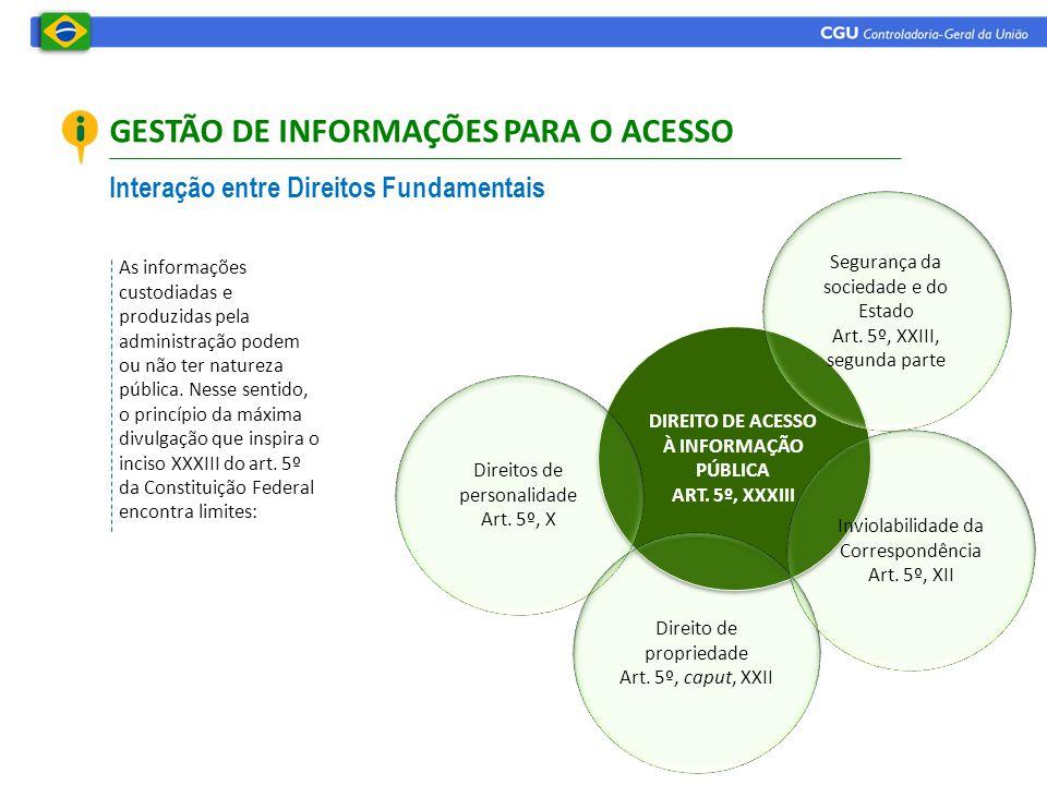 Interação entre Direitos Fundamentais GESTÃO DE INFORMAÇÕES PARA O ACESSO As informações custodiadas e produzidas pela administração podem ou não ter natureza pública.