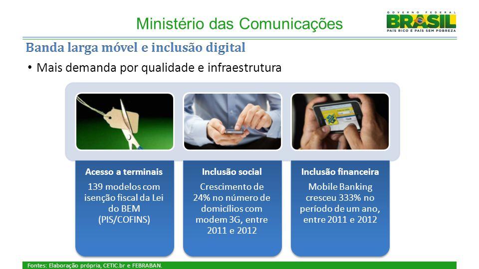 Cobertura Ministério das Comunicações Fontes: Elaboração própria, CETIC.br e FEBRABAN.