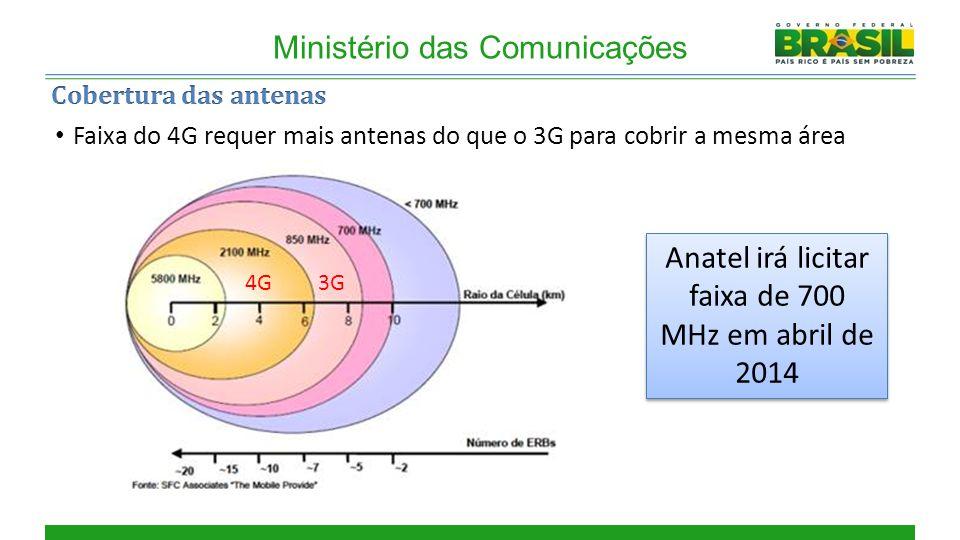 Ministério das Comunicações Faixa do 4G requer mais antenas do que o 3G para cobrir a mesma área Anatel irá licitar faixa de 700 MHz em abril de 2014 4G3G
