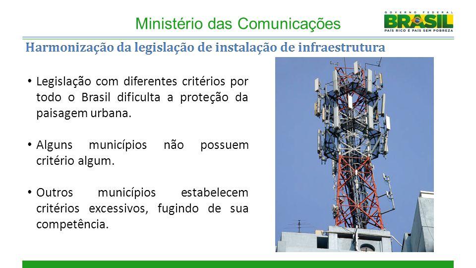 Ministério das Comunicações Legislação com diferentes critérios por todo o Brasil dificulta a proteção da paisagem urbana.