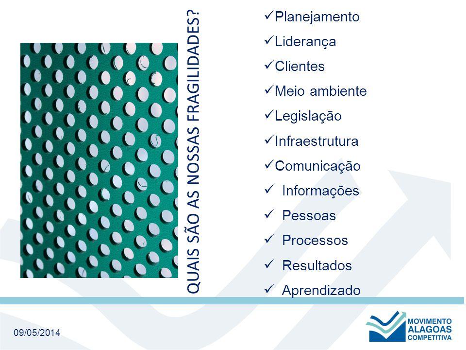 09/05/2014 Planejamento Liderança Clientes Meio ambiente Legislação Infraestrutura Comunicação Informações Pessoas Processos Resultados Aprendizado QUAIS SÃO AS NOSSAS FRAGILIDADES