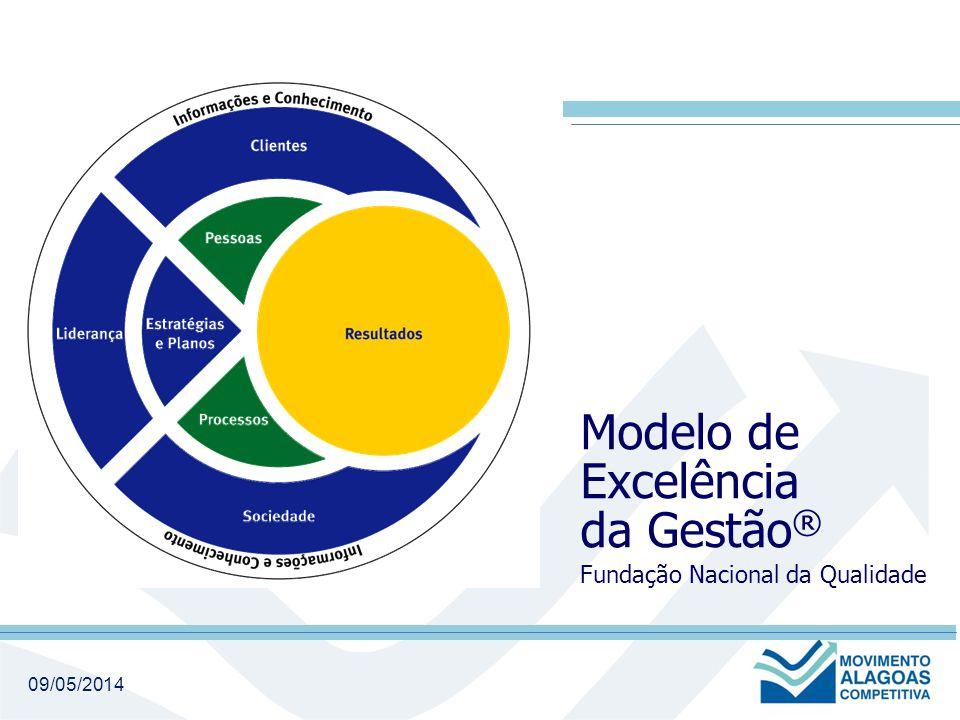 Modelo de Excelência da Gestão ® Fundação Nacional da Qualidade