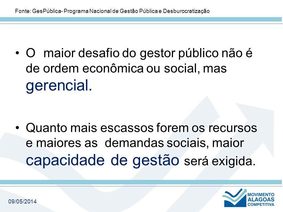09/05/2014 O maior desafio do gestor público não é de ordem econômica ou social, mas gerencial.