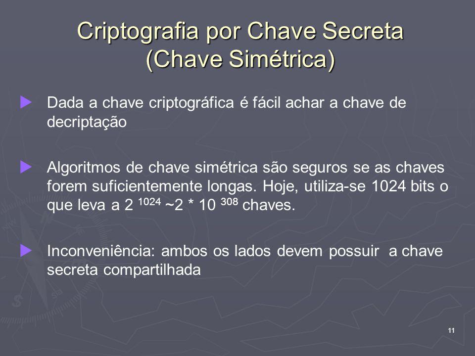11   Dada a chave criptográfica é fácil achar a chave de decriptação   Algoritmos de chave simétrica são seguros se as chaves forem suficientemente longas.