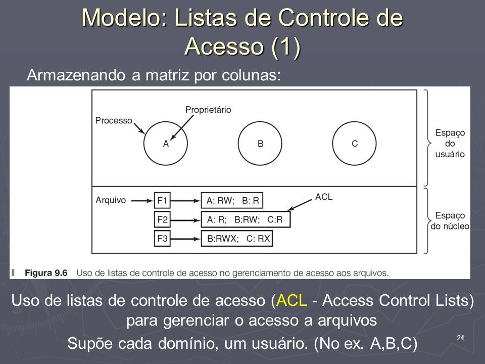 24 Modelo: Listas de Controle de Acesso (1) Uso de listas de controle de acesso (ACL - Access Control Lists) para gerenciar o acesso a arquivos Supõe cada domínio, um usuário.