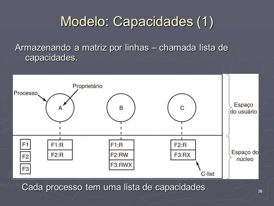 26 Modelo: Capacidades (1) Cada processo tem uma lista de capacidades Armazenando a matriz por linhas – chamada lista de capacidades.