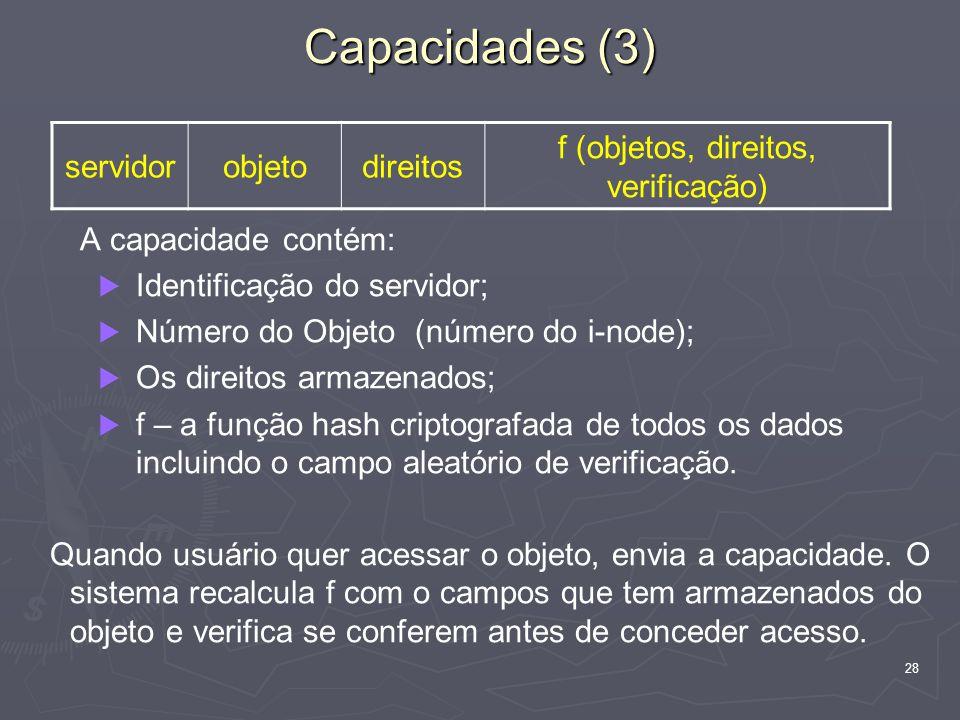 28 A capacidade contém:   Identificação do servidor;   Número do Objeto (número do i-node);   Os direitos armazenados;   f – a função hash criptografada de todos os dados incluindo o campo aleatório de verificação.