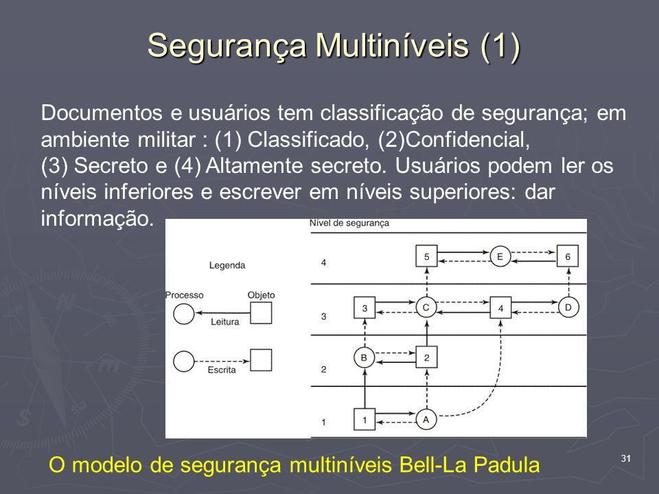 31 Segurança Multiníveis (1) O modelo de segurança multiníveis Bell-La Padula Documentos e usuários tem classificação de segurança; em ambiente militar : (1) Classificado, (2)Confidencial, (3) Secreto e (4) Altamente secreto.