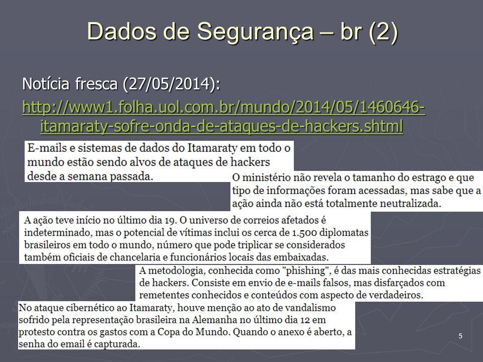 Segurança5 Dados de Segurança – br (2) Notícia fresca (27/05/2014): http://www1.folha.uol.com.br/mundo/2014/05/1460646- itamaraty-sofre-onda-de-ataques-de-hackers.shtml http://www1.folha.uol.com.br/mundo/2014/05/1460646- itamaraty-sofre-onda-de-ataques-de-hackers.shtml