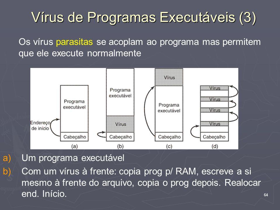 64 a) a)Um programa executável b) b)Com um vírus à frente: copia prog p/ RAM, escreve a si mesmo à frente do arquivo, copia o prog depois.