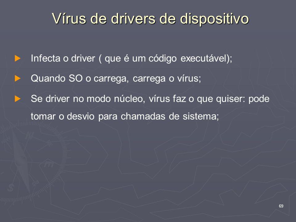 69   Infecta o driver ( que é um código executável);   Quando SO o carrega, carrega o vírus;   Se driver no modo núcleo, vírus faz o que quiser: pode tomar o desvio para chamadas de sistema; Vírus de drivers de dispositivo