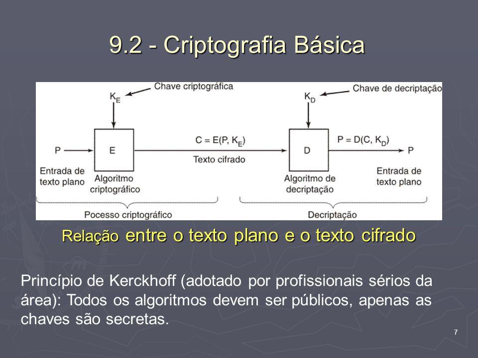 7 9.2 - Criptografia Básica Relação entre o texto plano e o texto cifrado Princípio de Kerckhoff (adotado por profissionais sérios da área): Todos os algoritmos devem ser públicos, apenas as chaves são secretas.