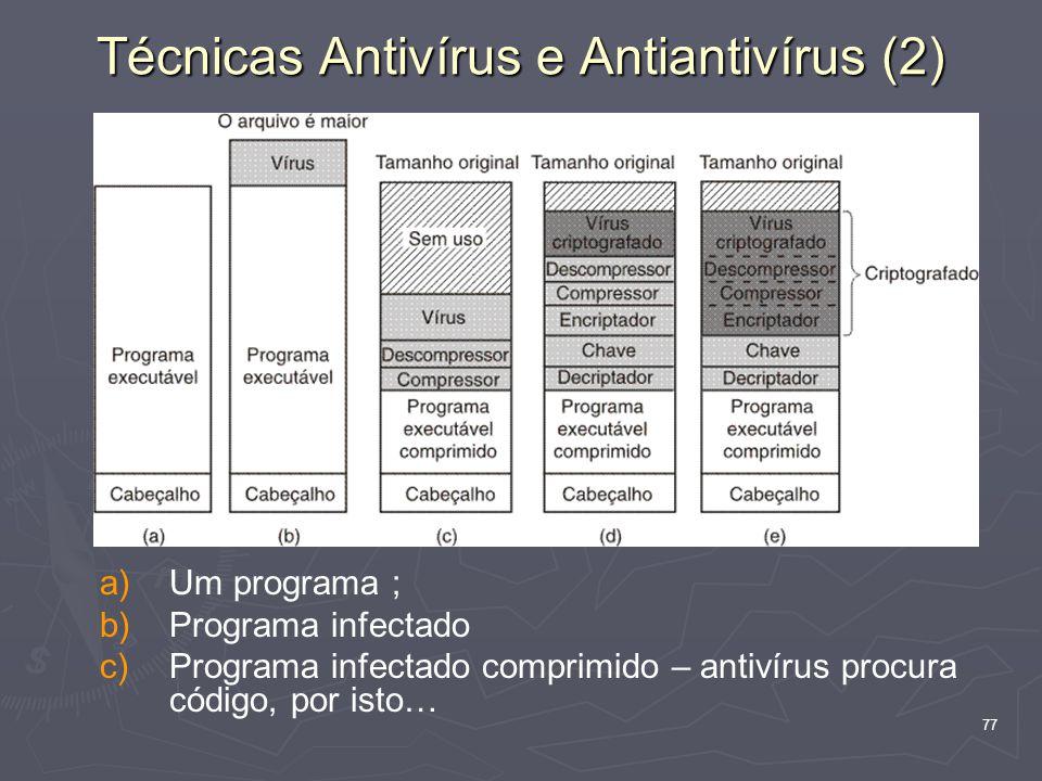 77 a) a)Um programa ; b) b)Programa infectado c) c)Programa infectado comprimido – antivírus procura código, por isto… Técnicas Antivírus e Antiantivírus (2)