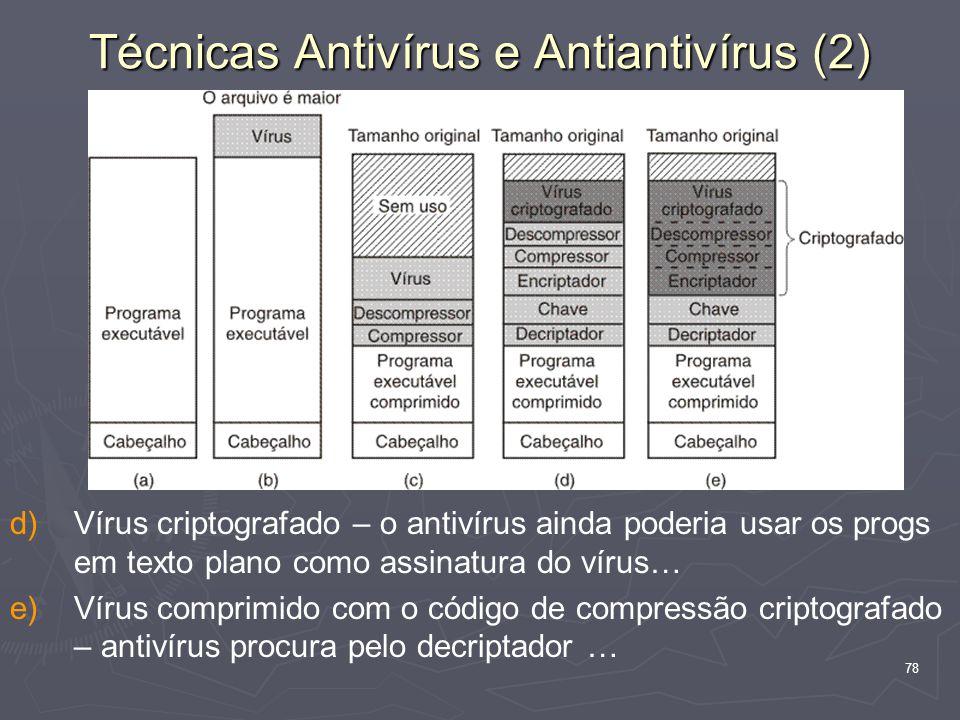 78 d) d)Vírus criptografado – o antivírus ainda poderia usar os progs em texto plano como assinatura do vírus… e) e)Vírus comprimido com o código de compressão criptografado – antivírus procura pelo decriptador … Técnicas Antivírus e Antiantivírus (2)