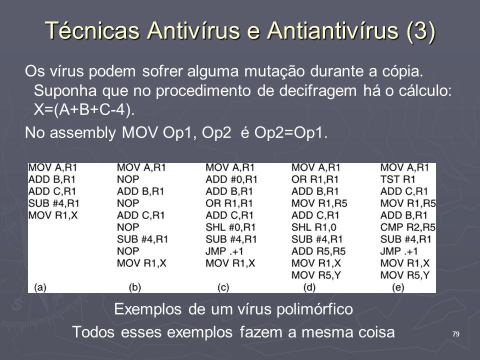 79 Exemplos de um vírus polimórfico Todos esses exemplos fazem a mesma coisa Técnicas Antivírus e Antiantivírus (3) Os vírus podem sofrer alguma mutação durante a cópia.