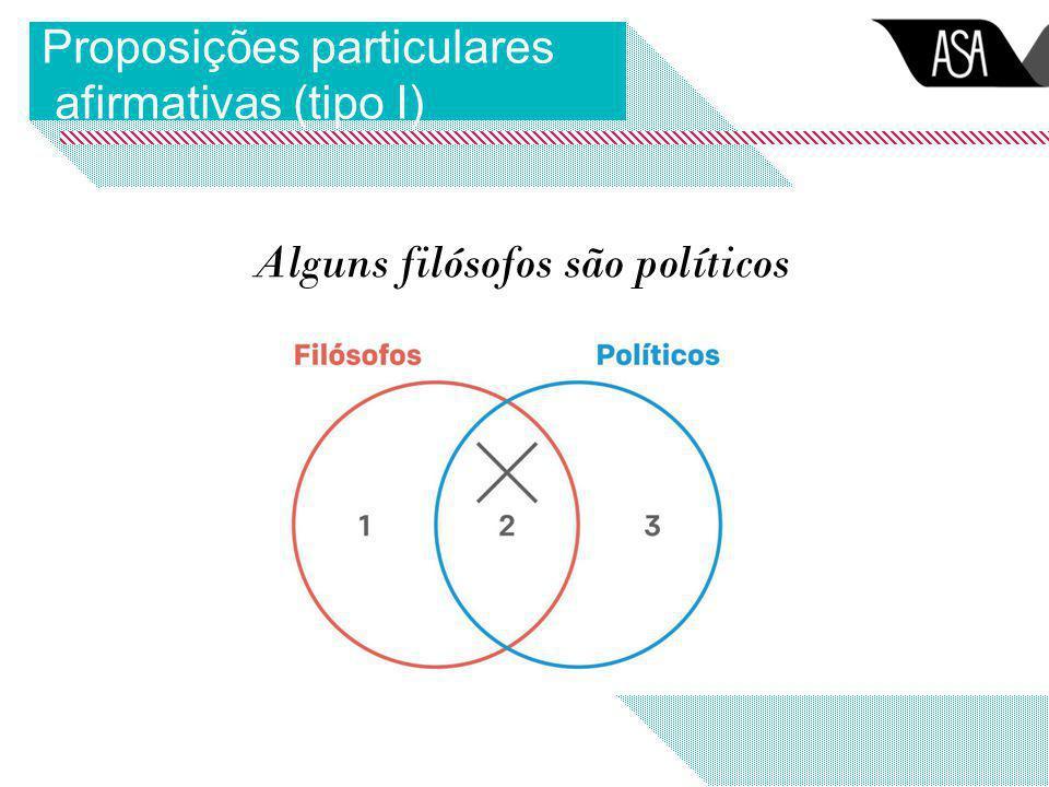 Proposições particulares afirmativas (tipo I) Alguns filósofos são políticos