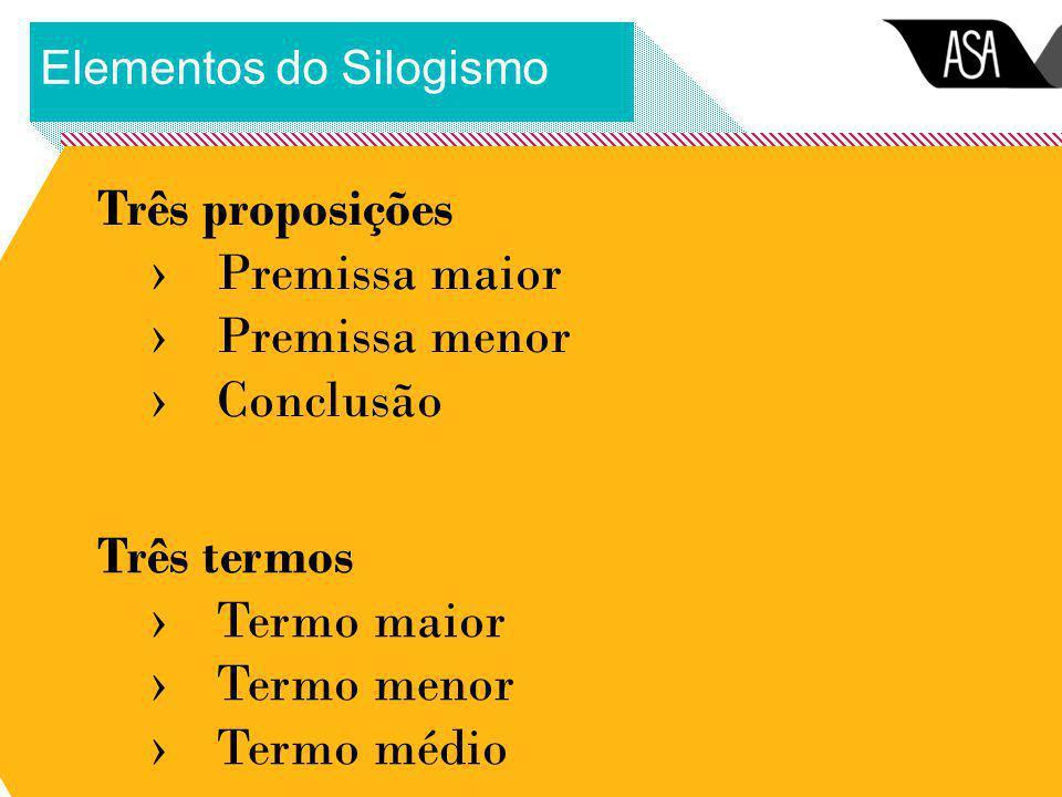 Três proposições ›Premissa maior ›Premissa menor ›Conclusão Elementos do Silogismo Três termos ›Termo maior ›Termo menor ›Termo médio