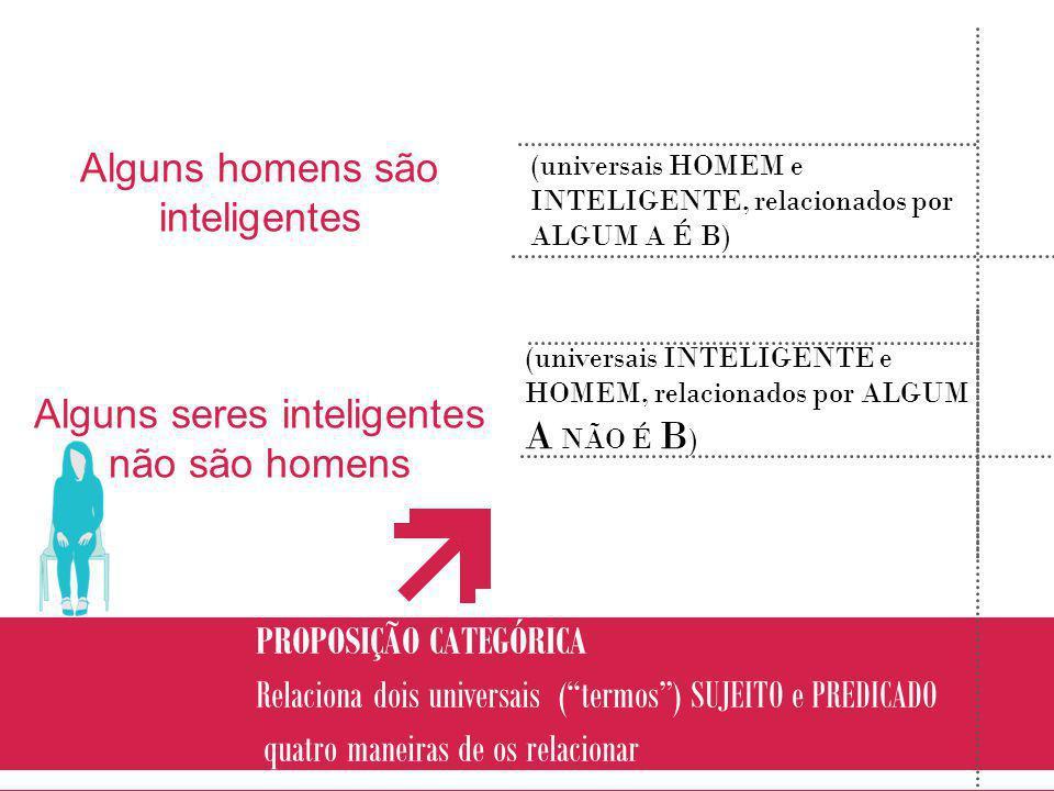 (universais HOMEM e INTELIGENTE, relacionados por ALGUM A É B) (universais INTELIGENTE e HOMEM, relacionados por ALGUM A NÃO É B ) PROPOSIÇÃO CATEGÓRI