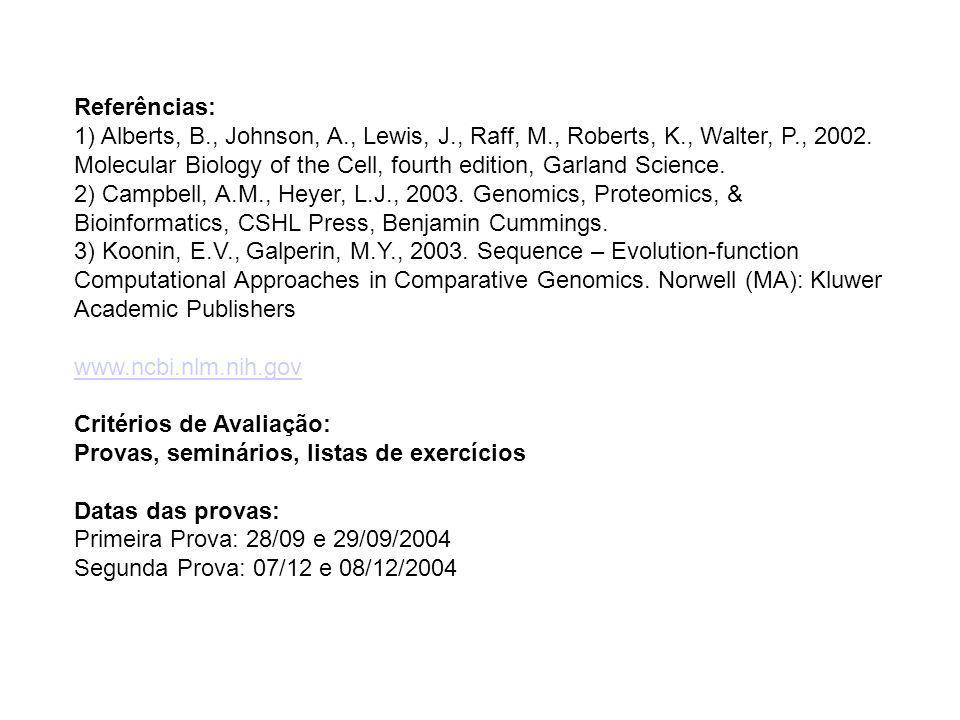 Referências: 1) Alberts, B., Johnson, A., Lewis, J., Raff, M., Roberts, K., Walter, P., 2002. Molecular Biology of the Cell, fourth edition, Garland S