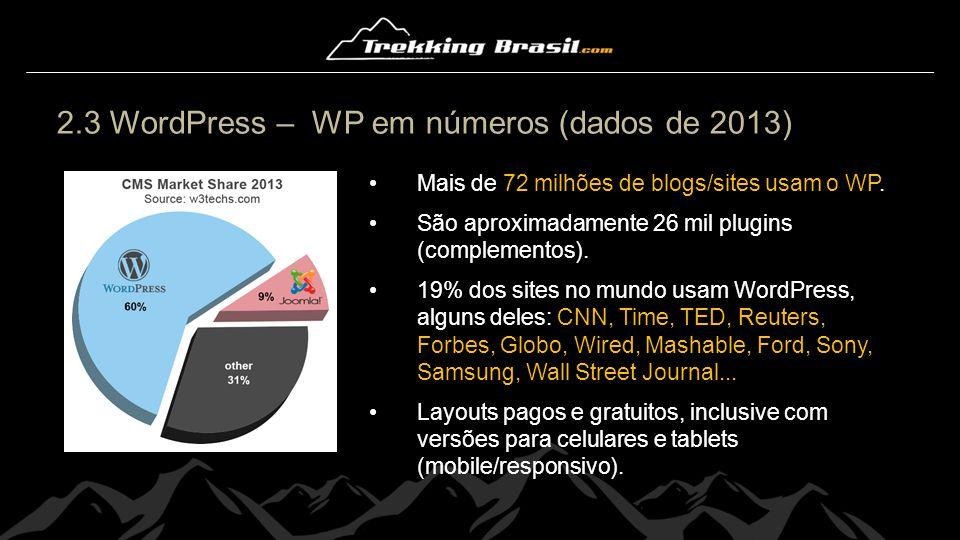 2.3 WordPress – WP em números (dados de 2013) Mais de 72 milhões de blogs/sites usam o WP. São aproximadamente 26 mil plugins (complementos). 19% dos