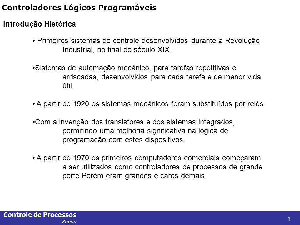 Controle de Processos Zanon 2 Controladores Lógicos Programáveis Introdução Histórica O Programable Logic Controller (PLC) ou Controlador Lógico Programável (CLP) foi desenvolvido a partir de uma demanda existente na indústria automobilística norte-americana.