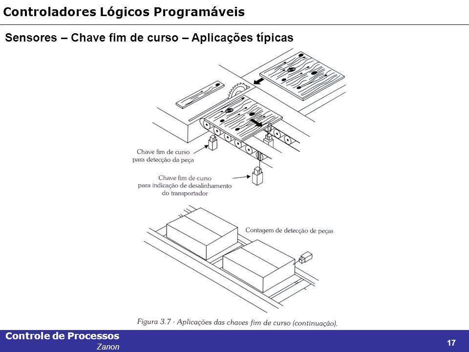 Controle de Processos Zanon 17 Controladores Lógicos Programáveis Sensores – Chave fim de curso – Aplicações típicas