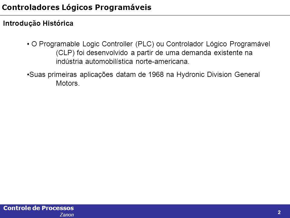 Controle de Processos Zanon 2 Controladores Lógicos Programáveis Introdução Histórica O Programable Logic Controller (PLC) ou Controlador Lógico Progr