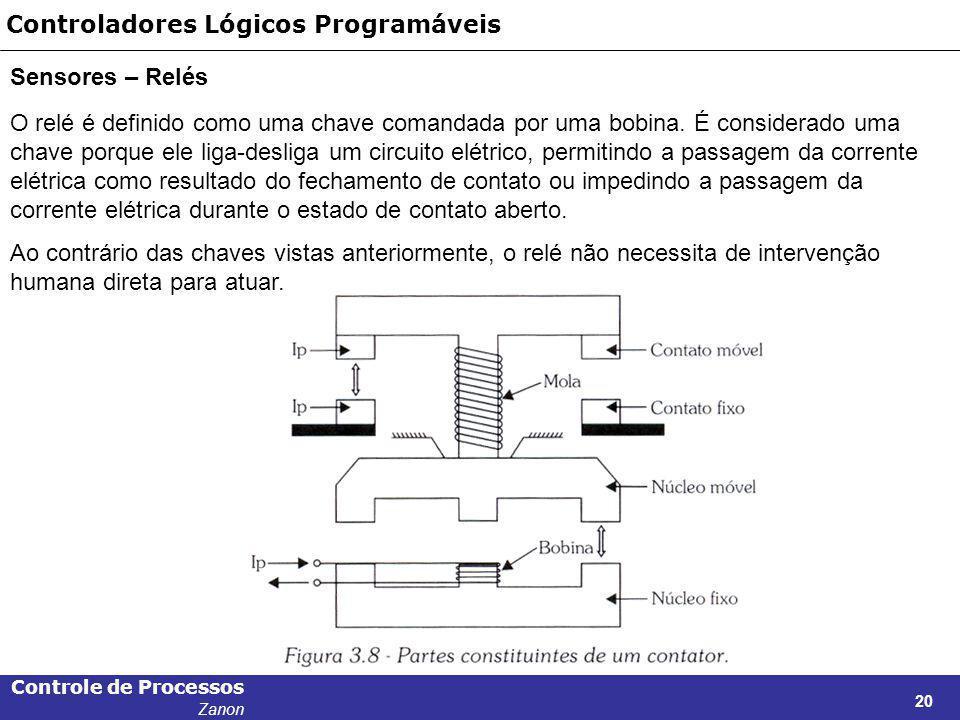 Controle de Processos Zanon 20 Controladores Lógicos Programáveis Sensores – Relés O relé é definido como uma chave comandada por uma bobina. É consid