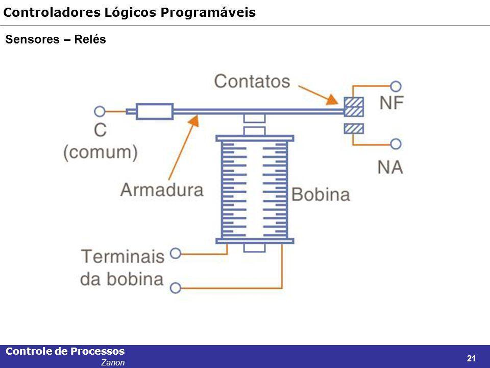 Controle de Processos Zanon 21 Controladores Lógicos Programáveis Sensores – Relés