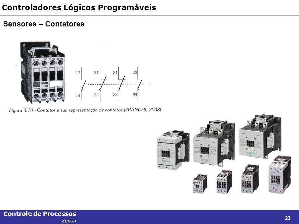 Controle de Processos Zanon 23 Controladores Lógicos Programáveis Sensores – Contatores