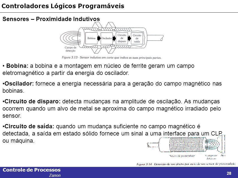 Controle de Processos Zanon 28 Controladores Lógicos Programáveis Sensores – Proximidade Indutivos Bobina: a bobina e a montagem em núcleo de ferrite