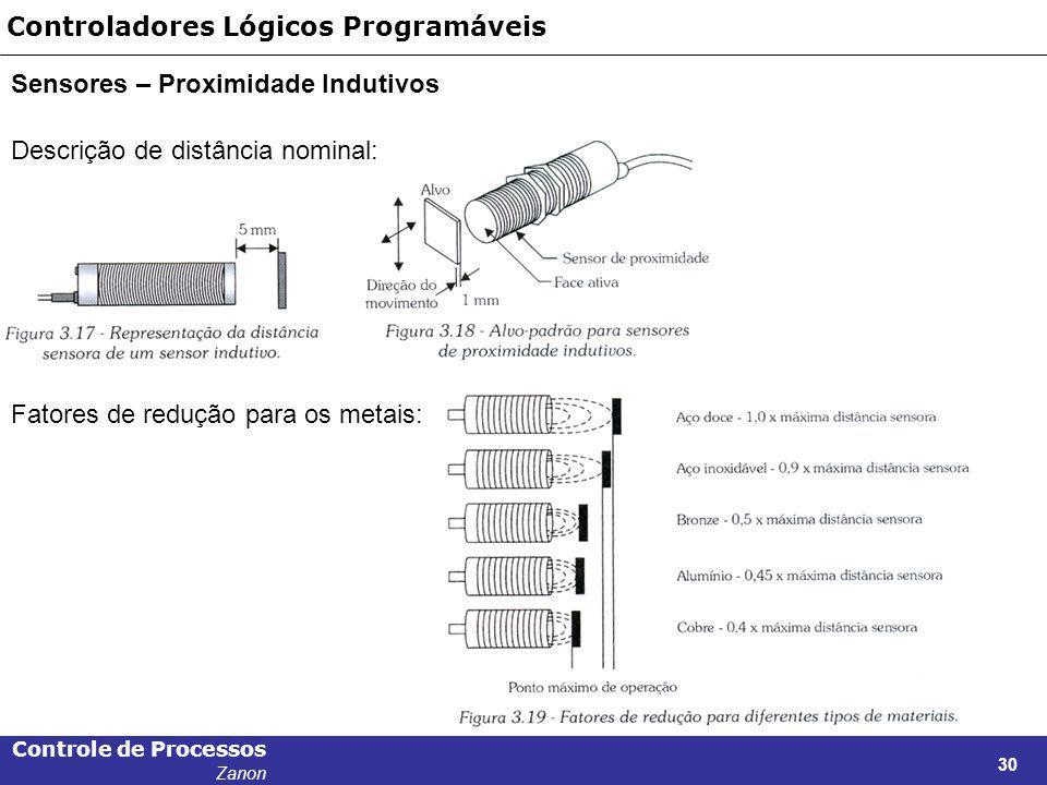 Controle de Processos Zanon 30 Controladores Lógicos Programáveis Sensores – Proximidade Indutivos Descrição de distância nominal: Fatores de redução