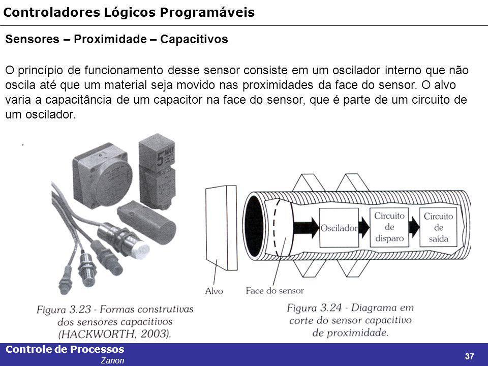 Controle de Processos Zanon 37 Controladores Lógicos Programáveis Sensores – Proximidade – Capacitivos O princípio de funcionamento desse sensor consi