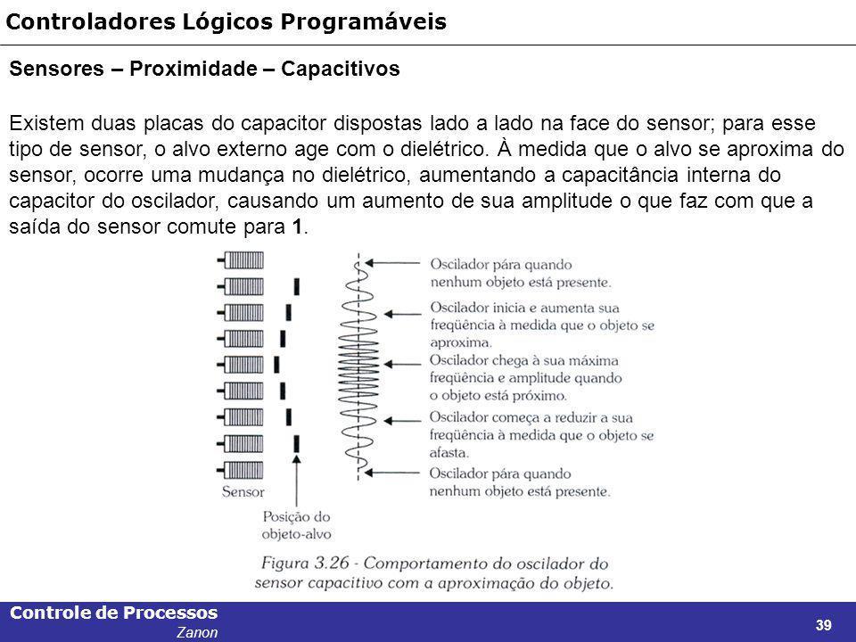 Controle de Processos Zanon 39 Controladores Lógicos Programáveis Sensores – Proximidade – Capacitivos Existem duas placas do capacitor dispostas lado
