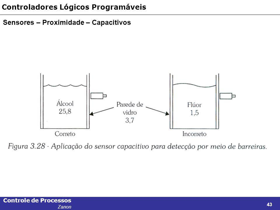 Controle de Processos Zanon 43 Controladores Lógicos Programáveis Sensores – Proximidade – Capacitivos