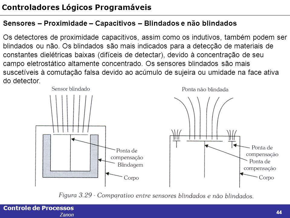 Controle de Processos Zanon 44 Controladores Lógicos Programáveis Sensores – Proximidade – Capacitivos – Blindados e não blindados Os detectores de pr