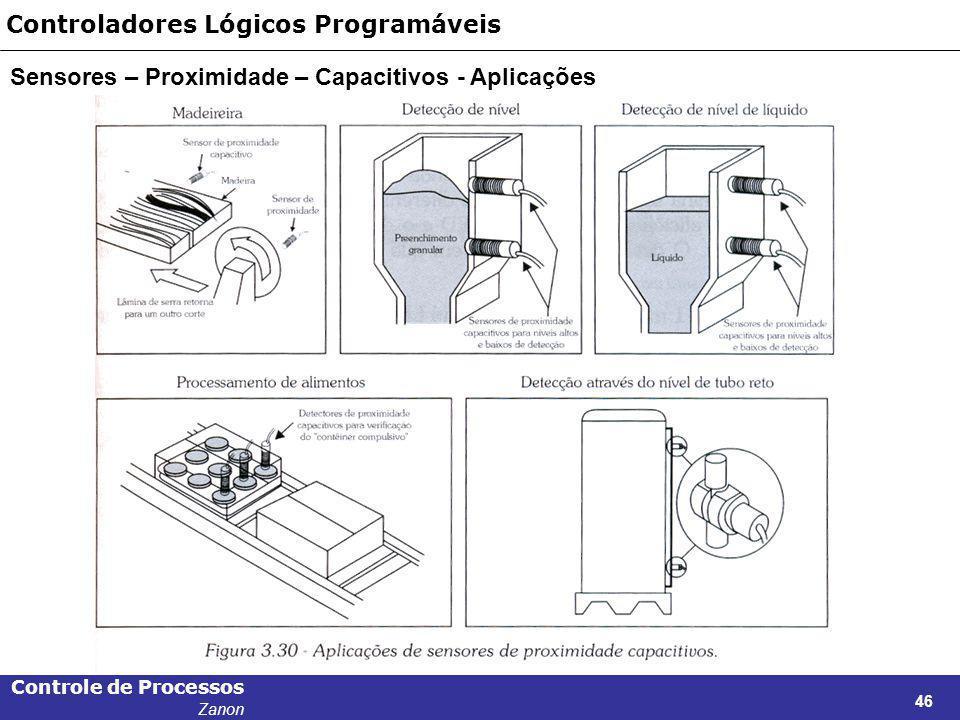 Controle de Processos Zanon 46 Controladores Lógicos Programáveis Sensores – Proximidade – Capacitivos - Aplicações