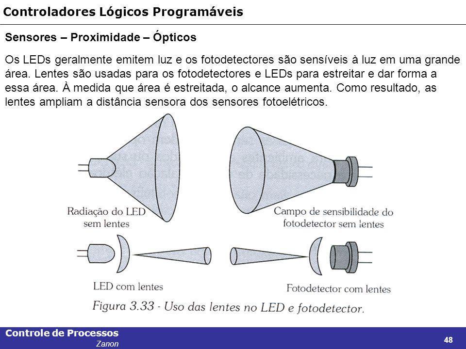 Controle de Processos Zanon 48 Controladores Lógicos Programáveis Sensores – Proximidade – Ópticos Os LEDs geralmente emitem luz e os fotodetectores s