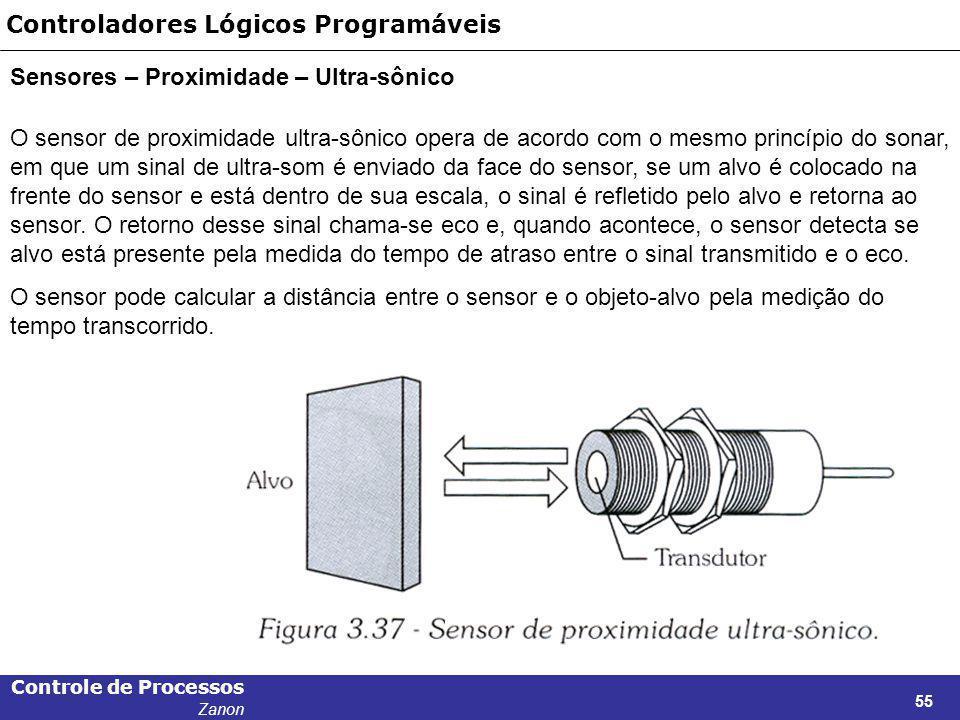 Controle de Processos Zanon 55 Controladores Lógicos Programáveis Sensores – Proximidade – Ultra-sônico O sensor de proximidade ultra-sônico opera de