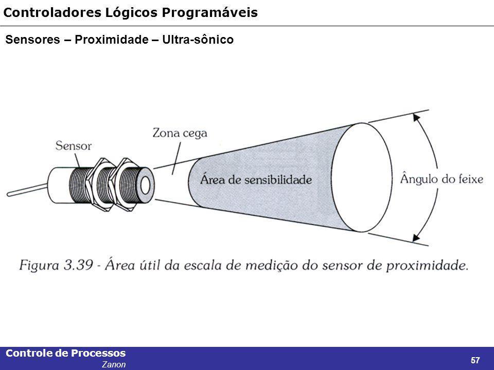 Controle de Processos Zanon 57 Controladores Lógicos Programáveis Sensores – Proximidade – Ultra-sônico