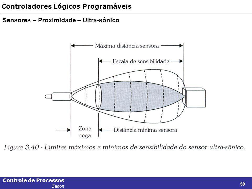 Controle de Processos Zanon 58 Controladores Lógicos Programáveis Sensores – Proximidade – Ultra-sônico