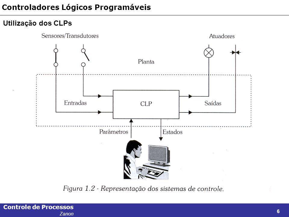 Controle de Processos Zanon 27 Controladores Lógicos Programáveis Sensores – Proximidade Indutivos Como todos os sensores de proximidade, os indutivos estão disponíveis em vários tamanhos e formatos.