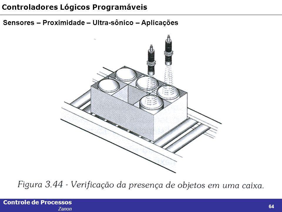 Controle de Processos Zanon 64 Controladores Lógicos Programáveis Sensores – Proximidade – Ultra-sônico – Aplicações