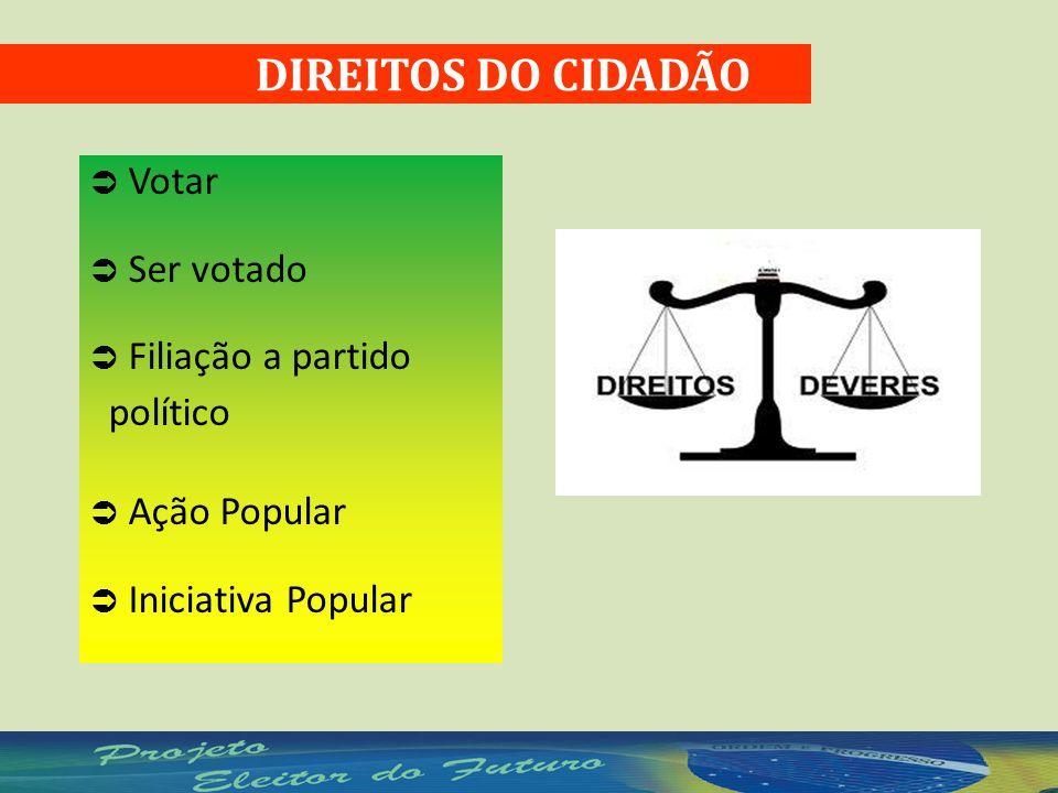 DIREITOS DO CIDADÃO  Votar  Ser votado  Filiação a partido político  Ação Popular  Iniciativa Popular