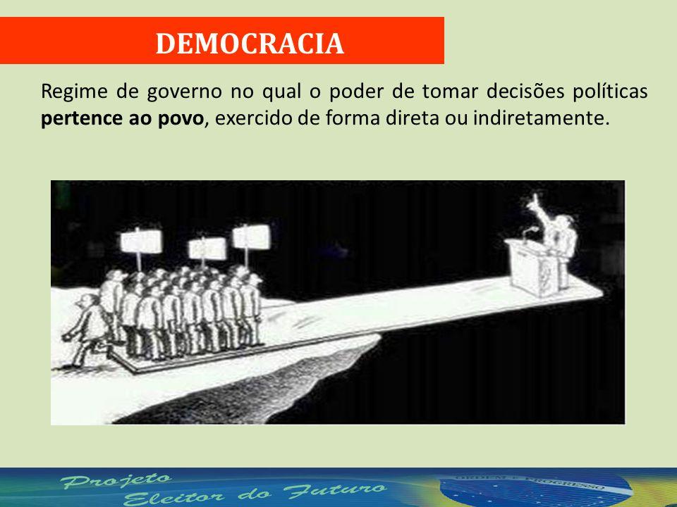 FORMAS DE PARTICIPAÇÃO POLÍTICA DIRETA  Plebiscito  Referendo  Iniciativa Popular INDIRETA  Por meio de representantes eleitos